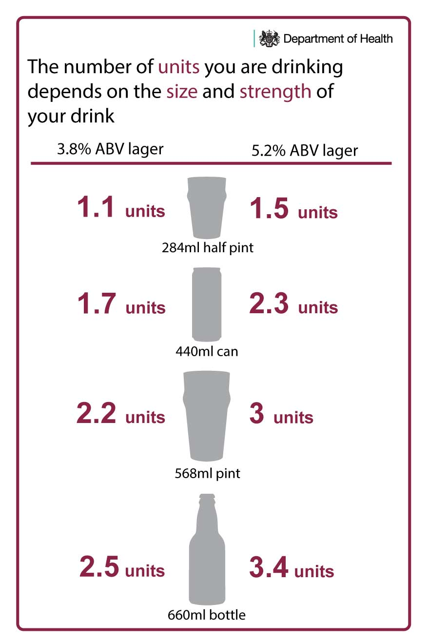 Alcohol units live well nhs choices use this quick guide to work out how many units are in your favourite pint nvjuhfo Image collections