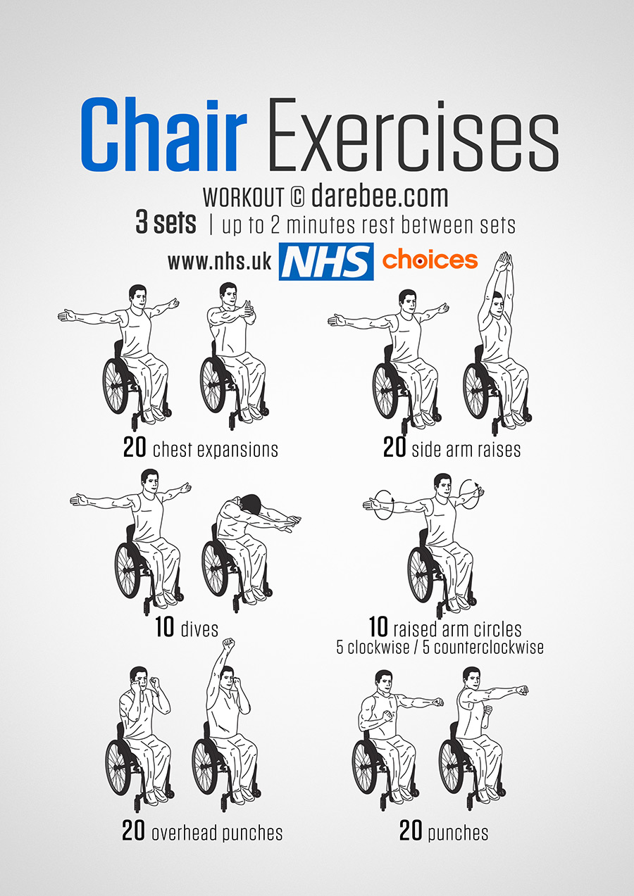Upper Body Wheelchair Exercises