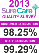 Picture relating to SureCare Shropshire Limited